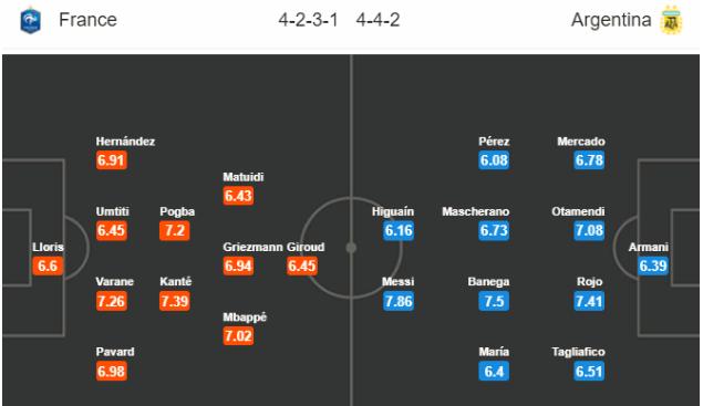 WORLD CUP 21h00, ngày 30/06 phân tích trước giờ bóng lăn Pháp vs Argentina