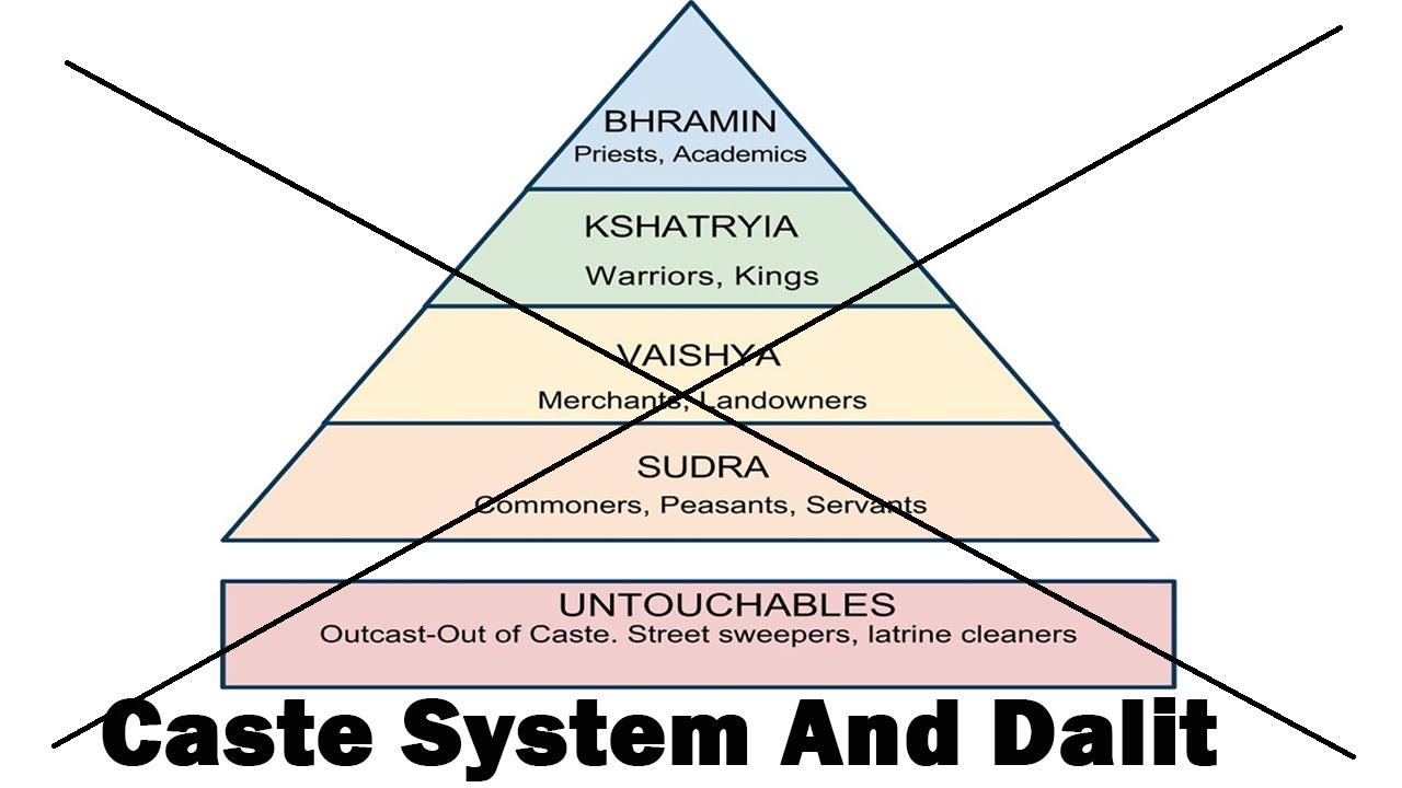 caste system and religion of aryans