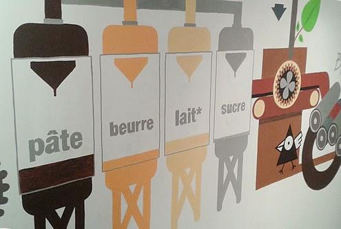 Chocoladeworkshop Brussel