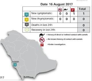 http://www.moh.gov.sa/en/CCC/PressReleases/Pages/statistics-2017-08-16-001.aspx