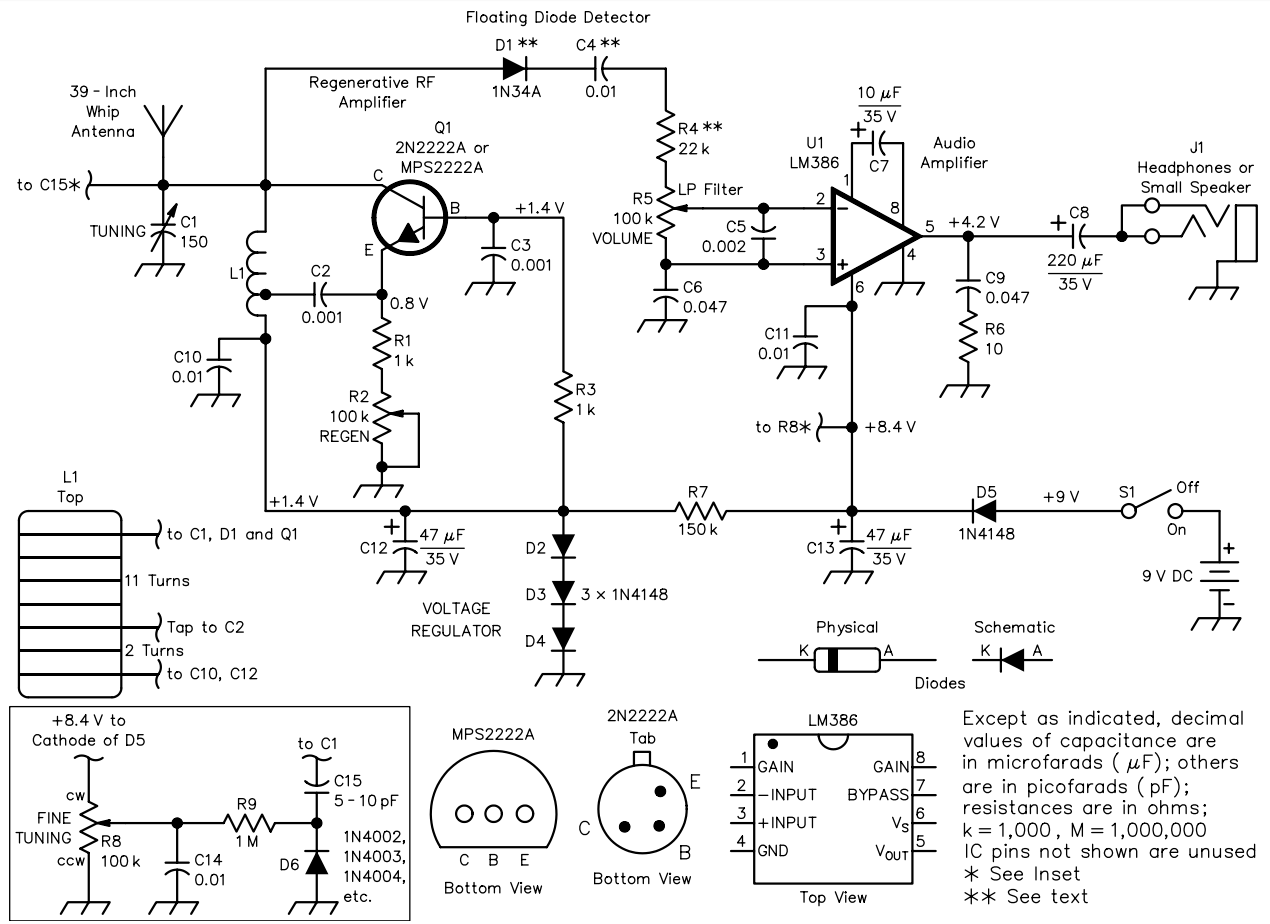 Radio Receivers 2016 Index 20 Sensor Circuit Diagram Seekiccom Figure 1 Schematic Of The Simple Regen Receiver Unless Otherwise Specified Resistors Are 4 W 5 Tolerance Carboncomposition Or Metal Film Units