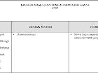 Kisi Kisi UTS B. Inggris Kelas 8 Semester 1/ Ganjil