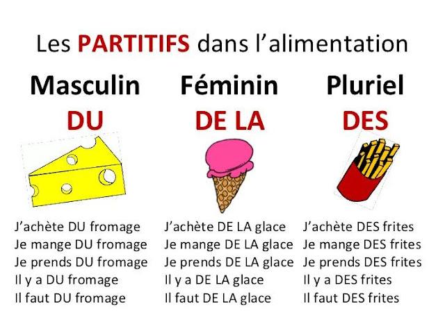 Rodzajniki określone, nieokreślone i cząstkowe - rodzajniki cząstkowe 2 - Francuski przy kawie