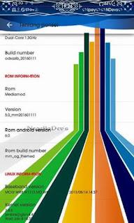 Update Rom MMV Ijo Lenovo A369i