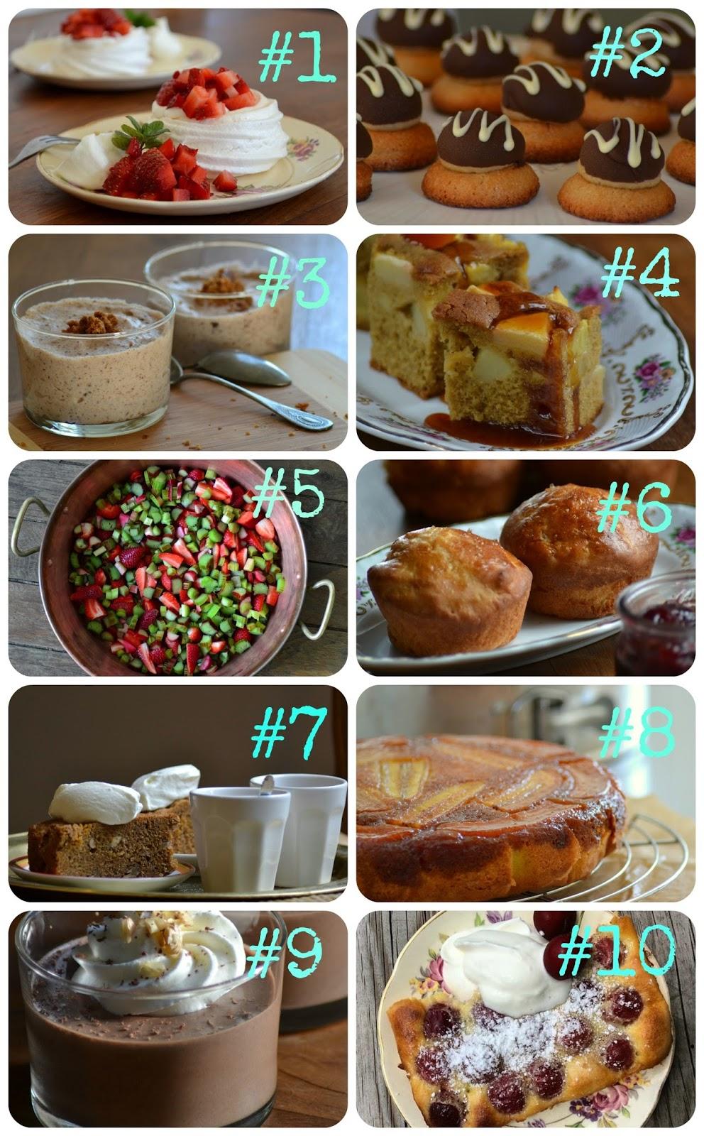 Recepten top 10 2014 Zoete gerechten