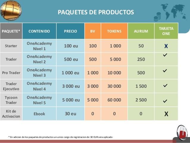 Precios para participar en Onecoin