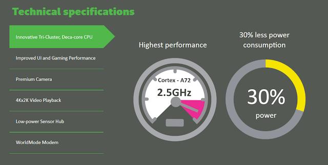 Beberapa kelebihan Mediatek X20 dan X25 Processor 10 core