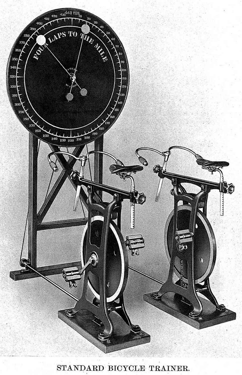 1905 stationary bicycles