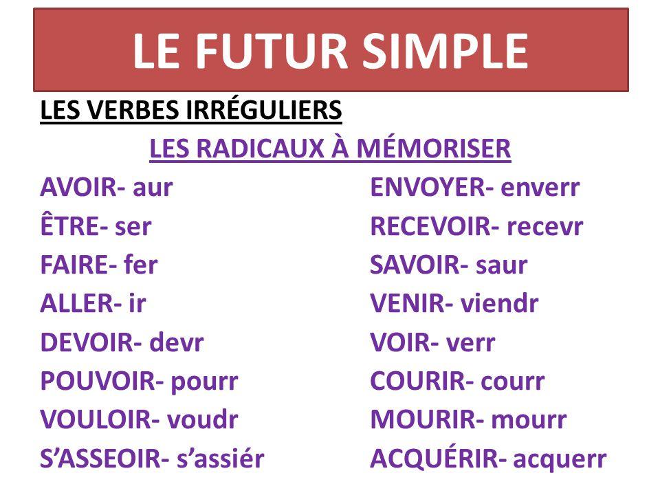 Futur Proche Et Simple Lessons Blendspace