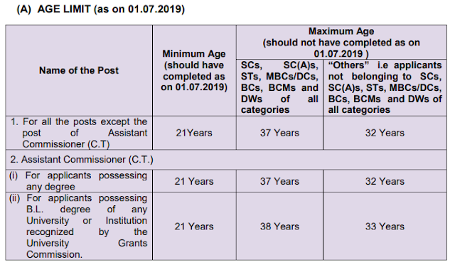 TNPSC Group 1 2019 Exam Notification for 139 Posts