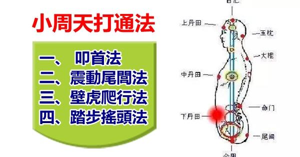 天天敲打胃經和大腸經是預防衰老的秘方!(小周天打通法)