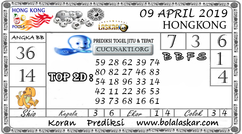 Prediksi Togel HONGKONG LASKAR4D 09 APRIL 2019