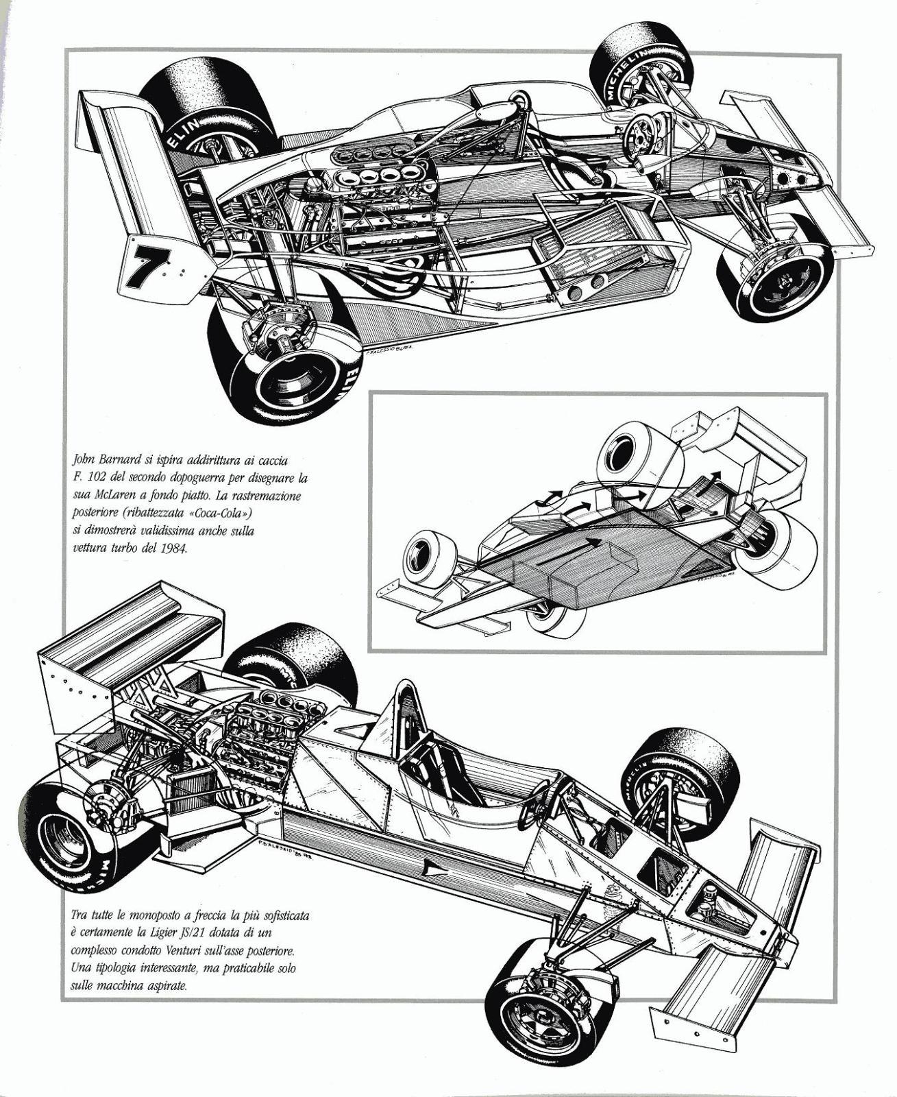 Isis De Maquinas La Historia De Ligier En La Formula 1