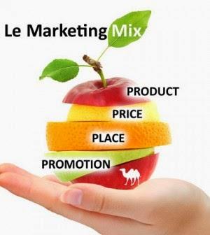 Cara Kerja Marketing yang Baik