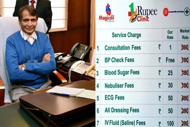 Rupee 1 clinic, Suresh Prabhu, India Railway, Ghatkopar railway station, Dr Rahul, Dr Amol Ghule, Mumbai, maharashtra,