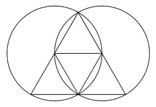 Vesica Piscis: Simbol şi semnificaţie
