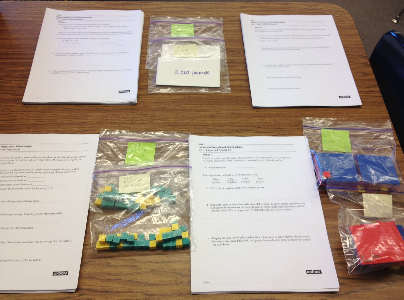 Middle School Math Rules Learning Stations Ratios And