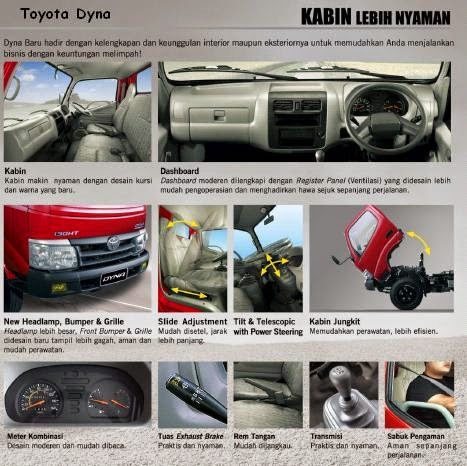 brosur Toyota Dyna