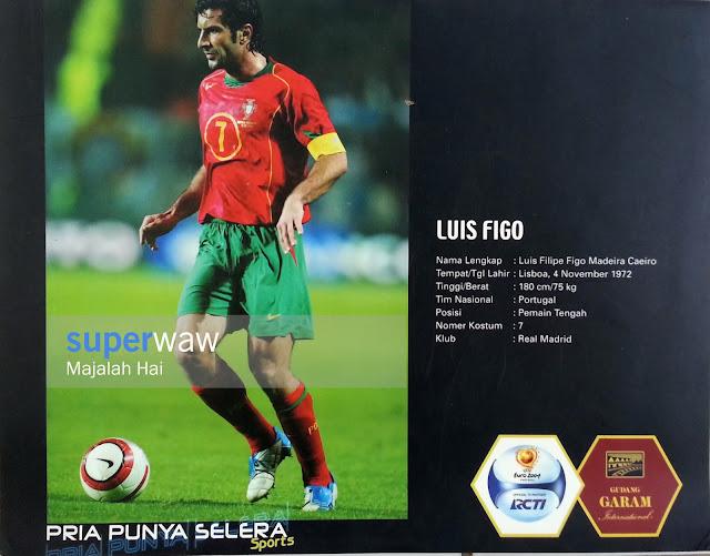 Mini Poster Luis Figo