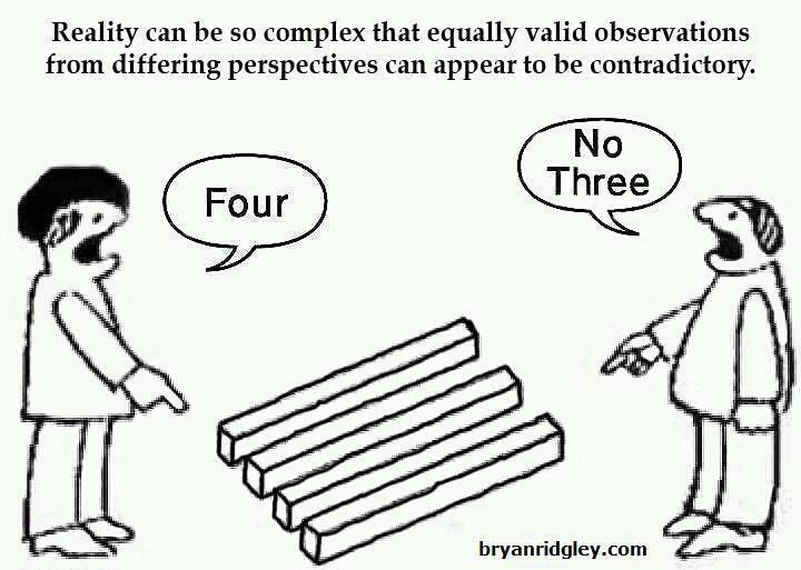 This is Practical Philosophy (Now there's a contradiction in terms!)?