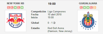 New York Red Bulls vs Chivas de Guadalajara en VIVO