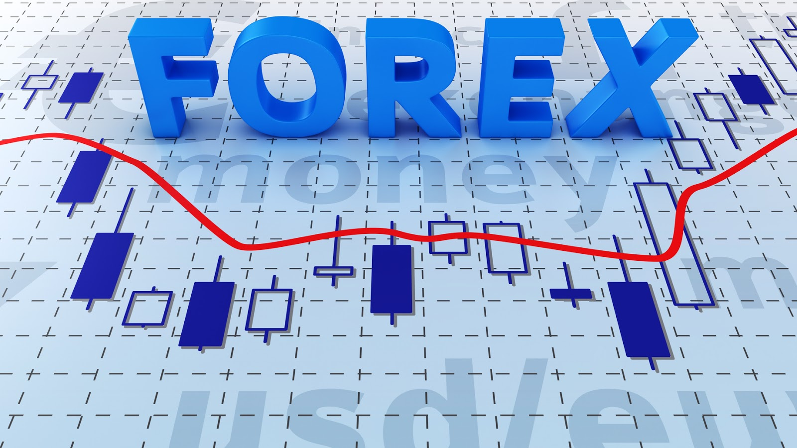 Tips sukses dalam trading forex