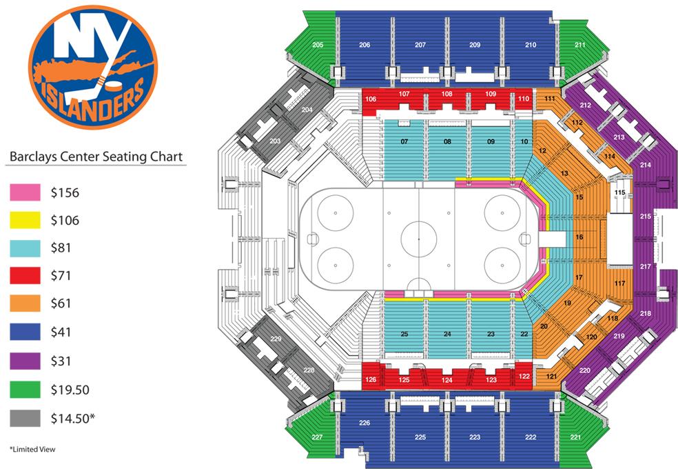 New York Islanders Adrift Barclays Center Website Has A Different