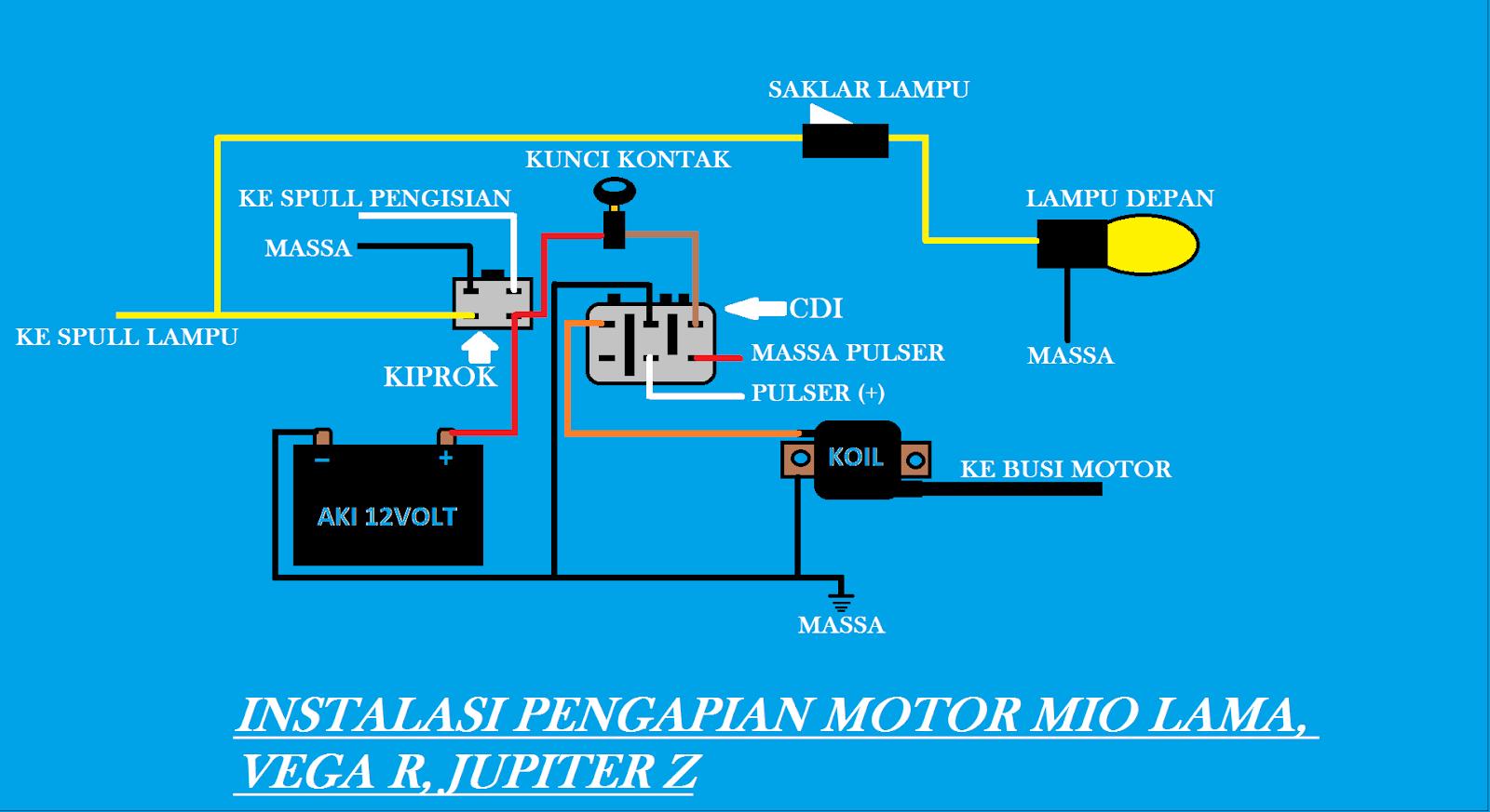 Wiring Diagram Yamaha Vega Zr - Wiring Diagrams on