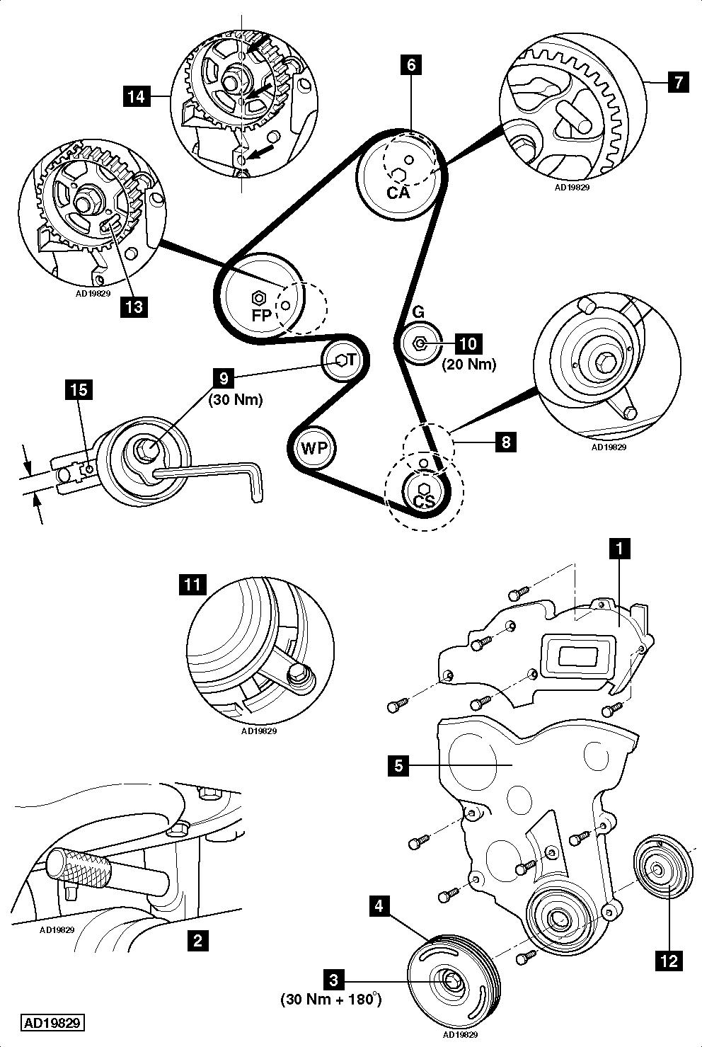 Ajuste de Motor: Marcas de Distribución Ford Fiesta 1.4