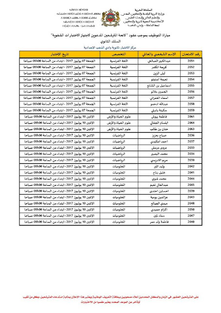 الثانوي لائحة المترشحين الناجحين لاجتياز المقابلات الشفوية مباراة التوظيف بموجب عقود 2017