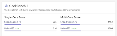 Qualcomm Snapdragon 678 vs MediaTek Helio G95 Geekbenck