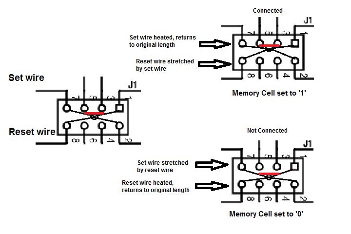 Memory Design - First attempt   Clicks - 16 bit Relay Computer