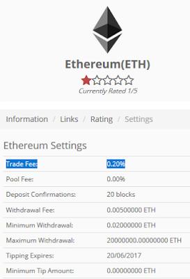cryptopia fees trading