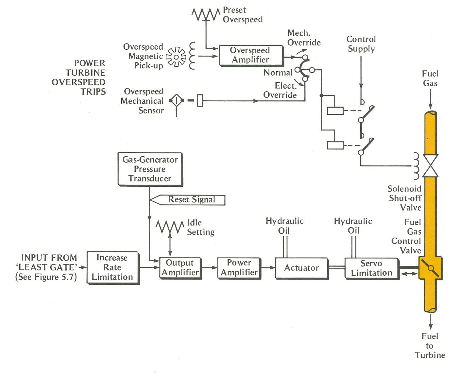 wiring diagram for steam iron wiring diagram wiring diagram for steam iron [ 1600 x 1258 Pixel ]