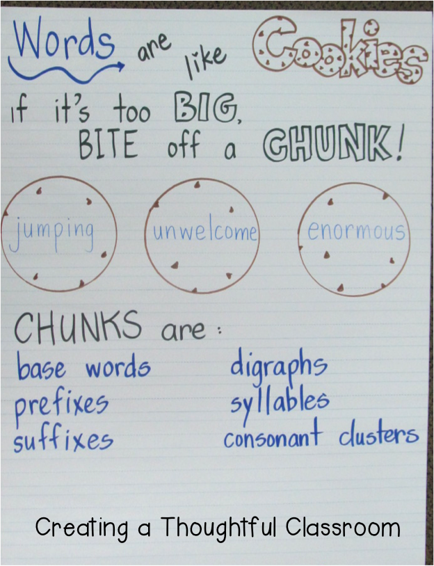 Chunking Strategy Mini-Lesson for Reading, Creating a Thoughtful Classroom