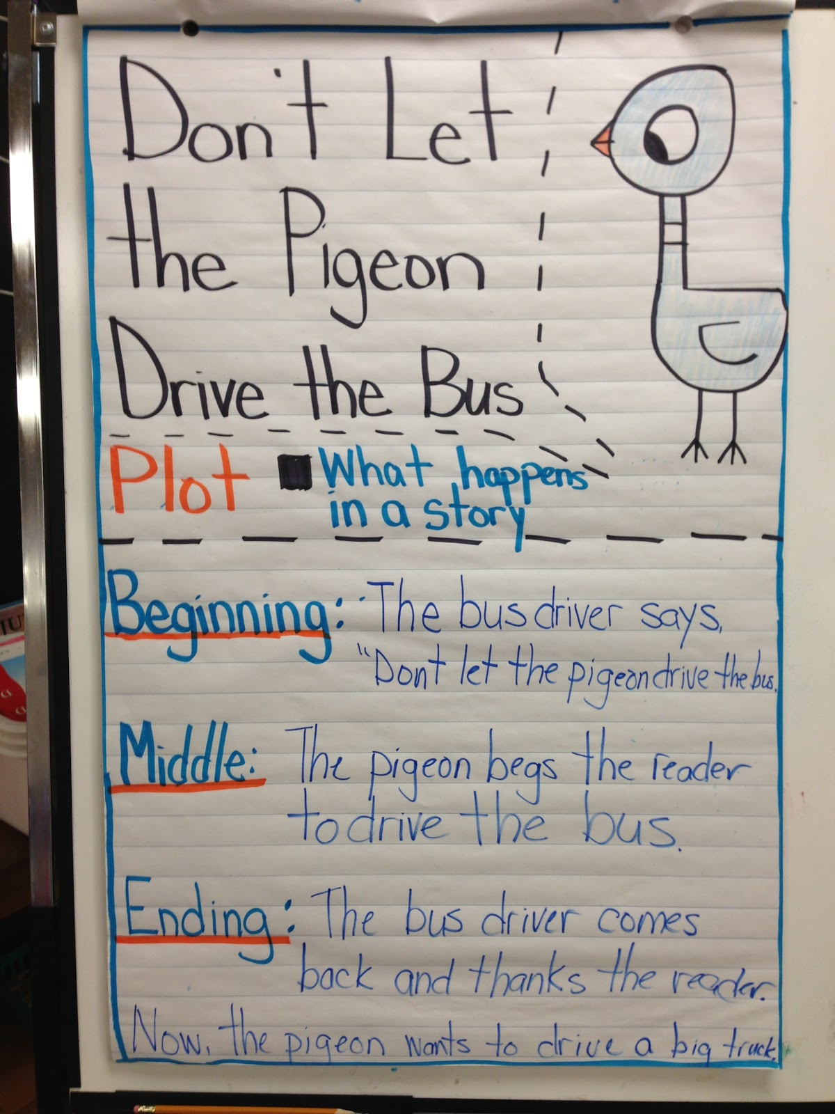 All About Mo Willems Mrs Wideen S Blog