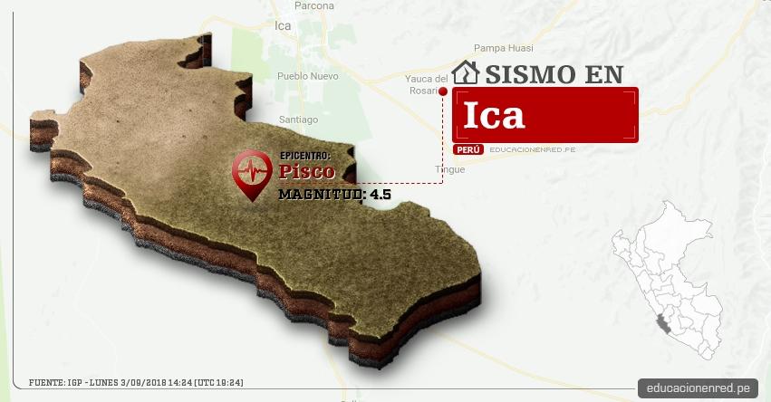 Temblor en Ica de magnitud 4.5 (Hoy Lunes 3 Septiembre 2018) Sismo EPICENTRO Pisco - Ica - Nazca - IGP - www.igp.gob.pe