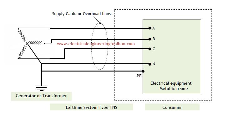 Three Phase Wiring Diagrams For Transformers Solar Panel Diagram Schematic Types Of Earthing Systems Used In Electrical Installations ~ Learning Engineering