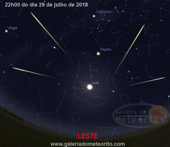 Radiante chuva de meteoros Delta Aquaridas 2018 - interferência da Lua