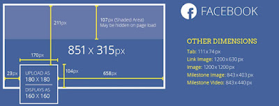 various facebook ad image sizes