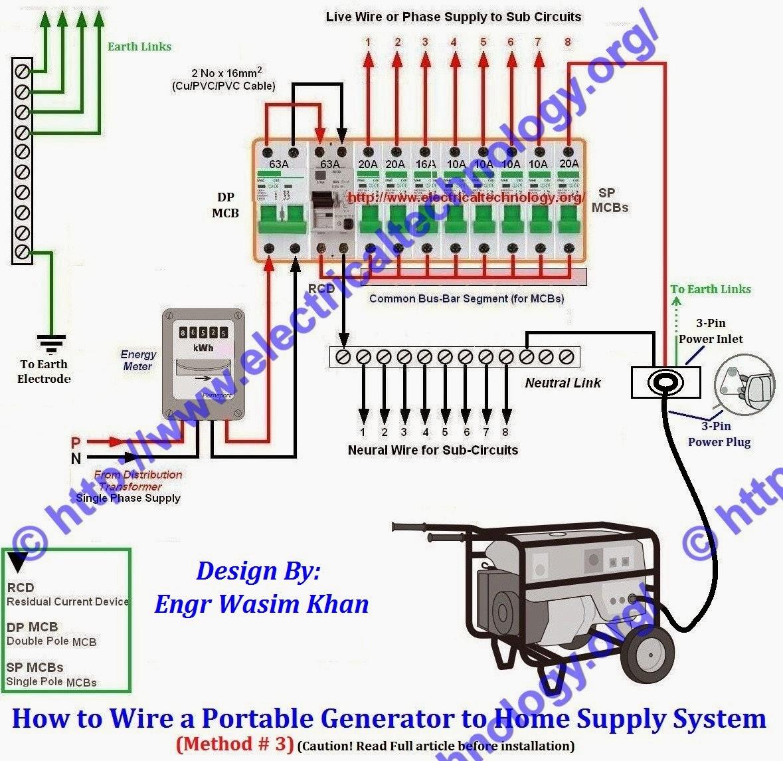 Portable Generator Transfer Switch Wiring Diagram 1998 Dodge Caravan Radio Whole House Free Engine Image