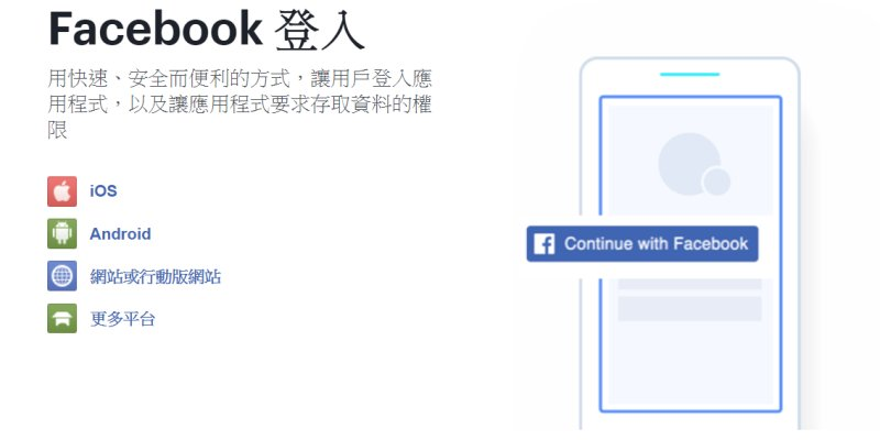 使用 FB API 處理登入登出功能(含自製按鈕),取得使用者基本資料﹍實作範例