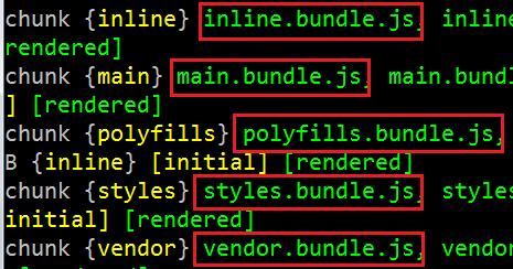 angular build bundles