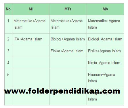 Kompetisi Sains Madrasah Tahun 2017