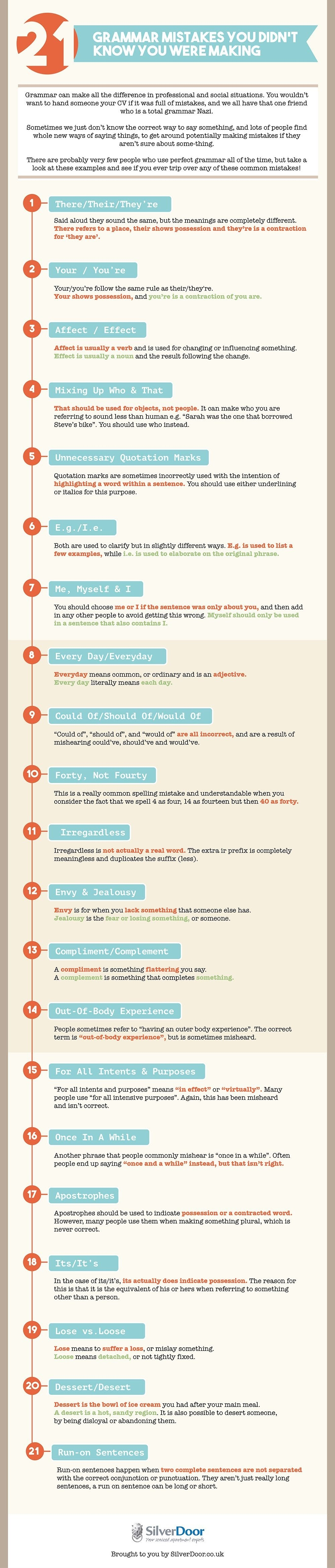 21 Grammar Mistakes You Didn't Know You Were Making - #Infographic