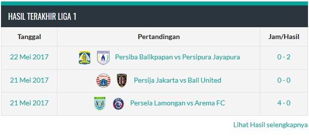 Hasil Liga 1 Indonesia