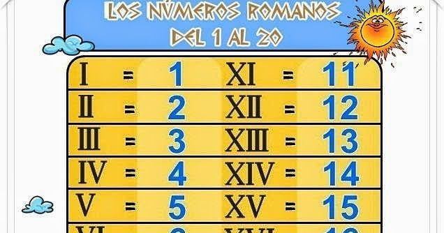 Números Romanos By Murbarna23 On Emaze
