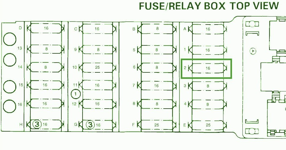 fuse box diagram mercedes benz e 300 1992 mercedes fuse. Black Bedroom Furniture Sets. Home Design Ideas
