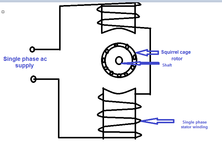 Induction Motor Wound Rotor Construction