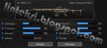 Senjata Pointblank SG 550 S D.